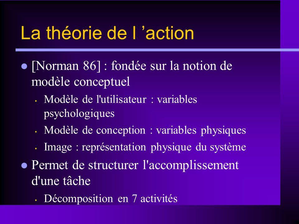 La théorie de l 'action [Norman 86] : fondée sur la notion de modèle conceptuel. Modèle de l utilisateur : variables psychologiques.